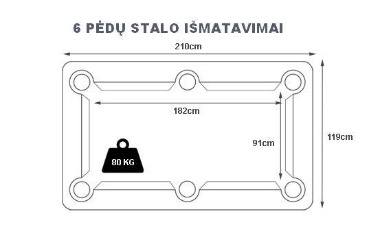 6_pedu_pulo_stalo_ismatavimai