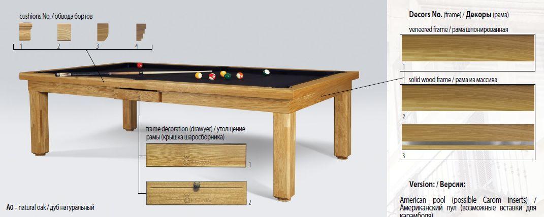 pool table pronto decor
